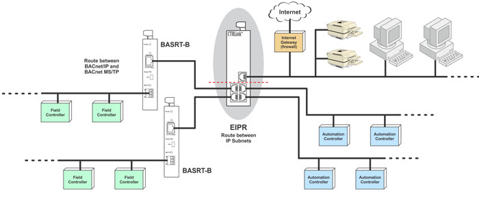 Limiting BACnet Traffic with the EIPR