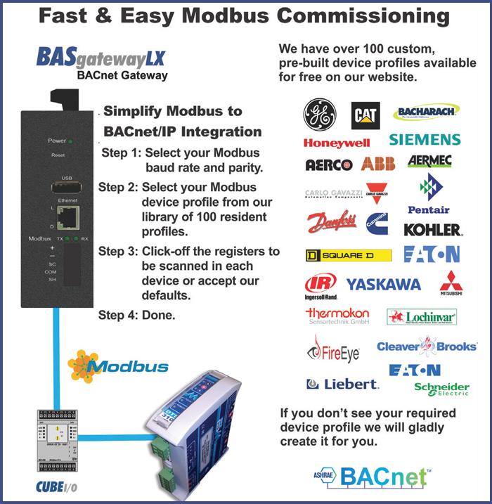 Modbus to BACnet Gateway